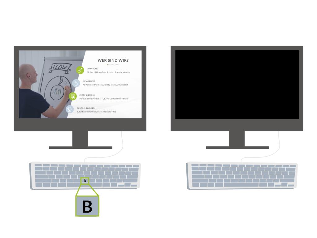 Tastenkürzel, um während einer Präsentation den Bildschirm schwarz zu machen